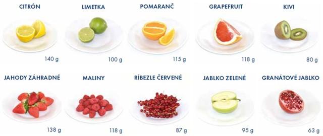 sacharidové jednotky ovocie.jpg