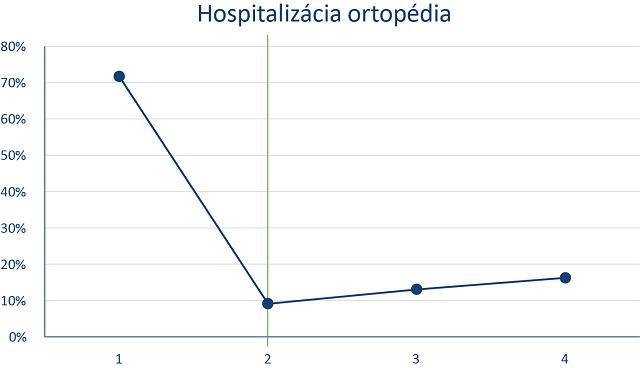 Ortopedia (003).png