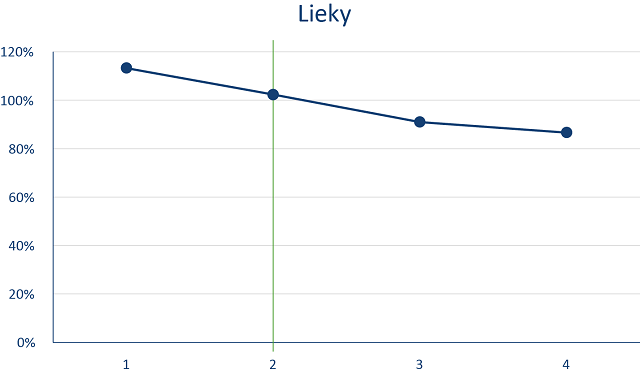 Lieky (002).png