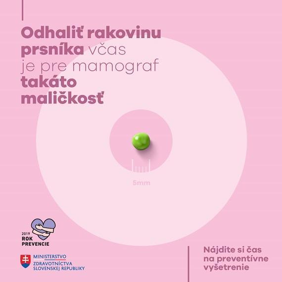 V septembri pozývame poistenky na skríning rakoviny prsníka